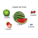 blason_saladefruit